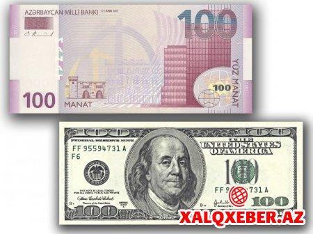 Dolların iyunun 25-nə olan məzənnəsi